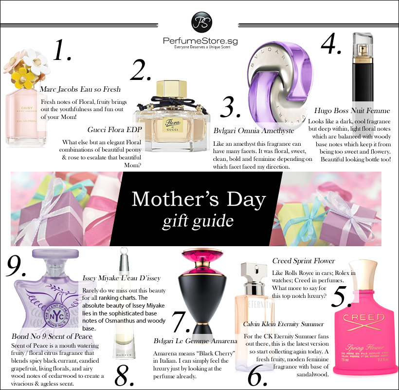 MOTHER DAY GUIDE
